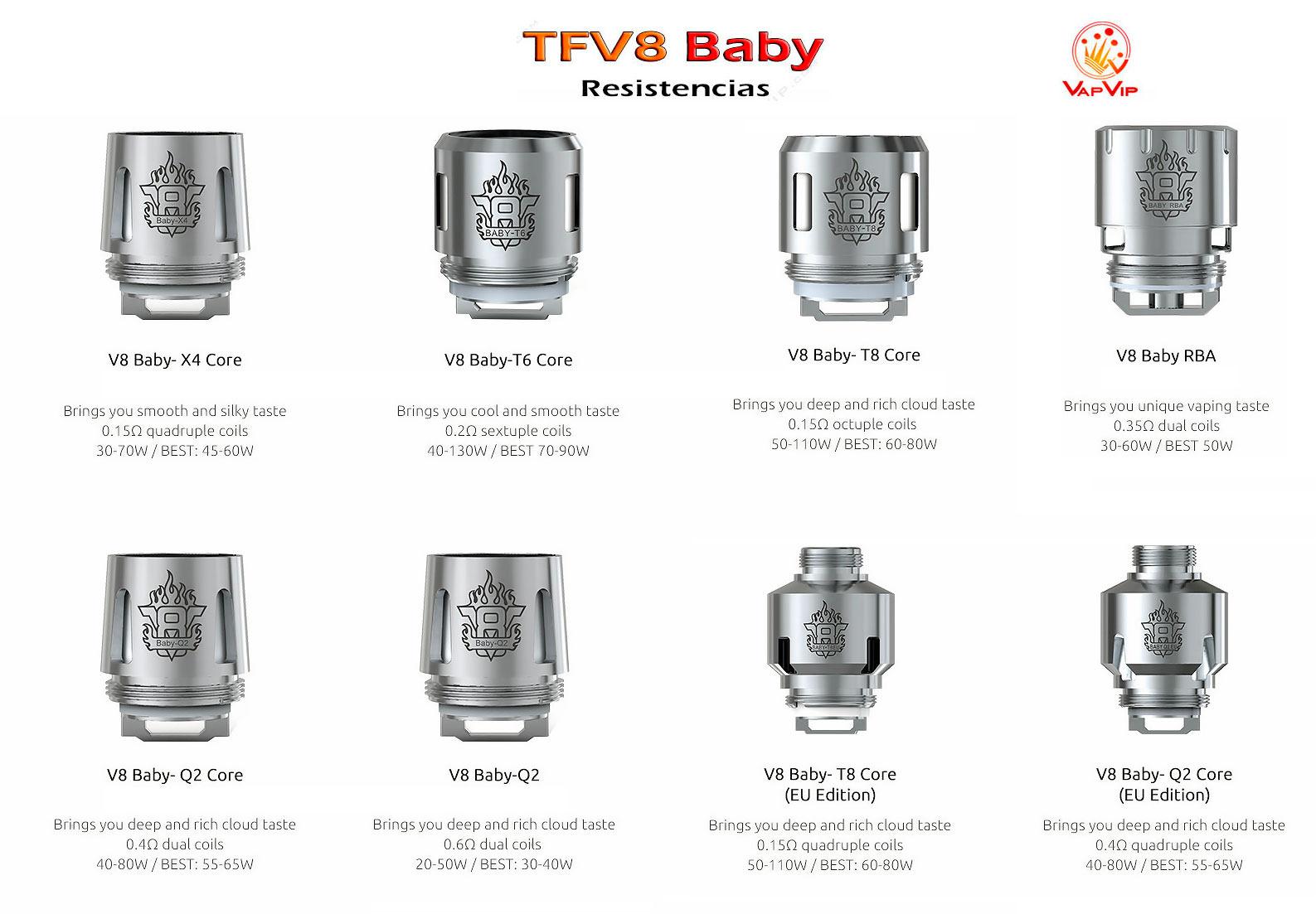 Resistencias TFV8 BABY Coil by Smok