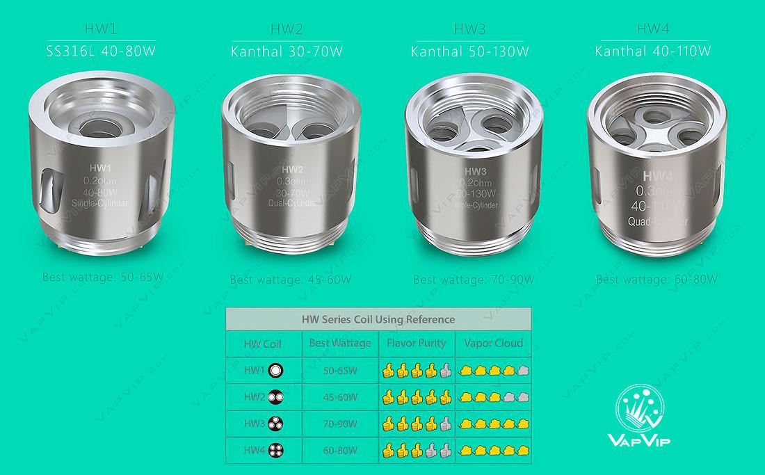 iKonn Total + ELLO Mini Full Kit by Eleaf en España
