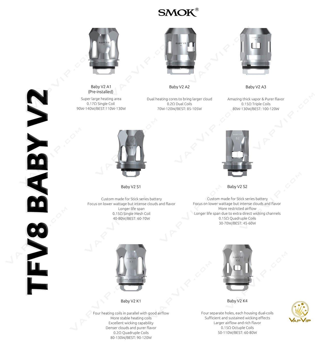 TFV8 BABY V2- V8Baby V2 Coil by Smok